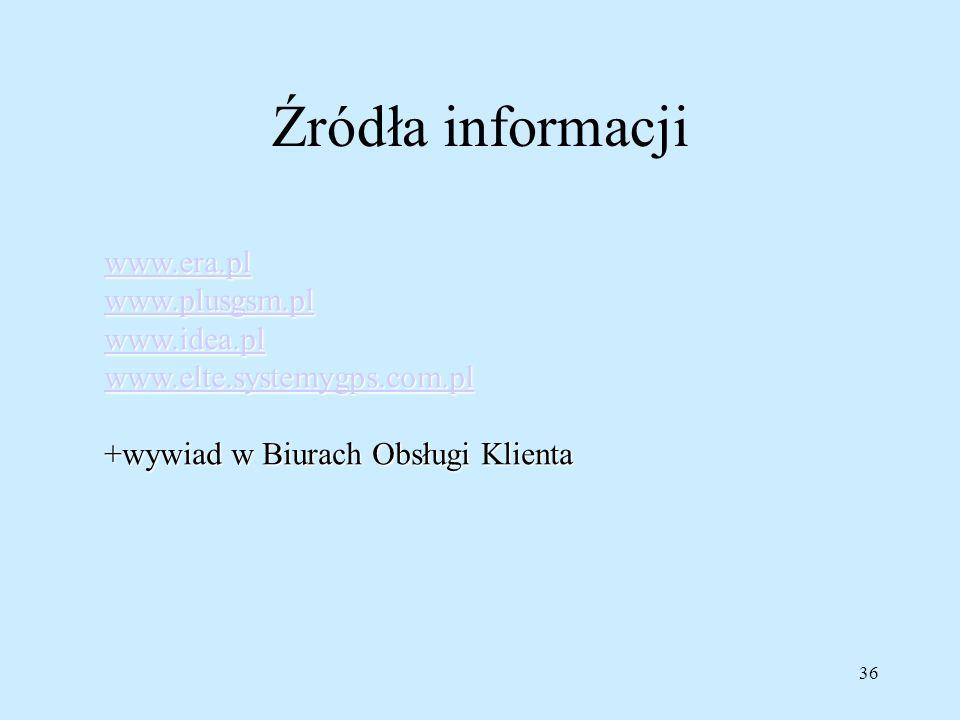 Źródła informacji www.era.pl www.plusgsm.pl www.idea.pl
