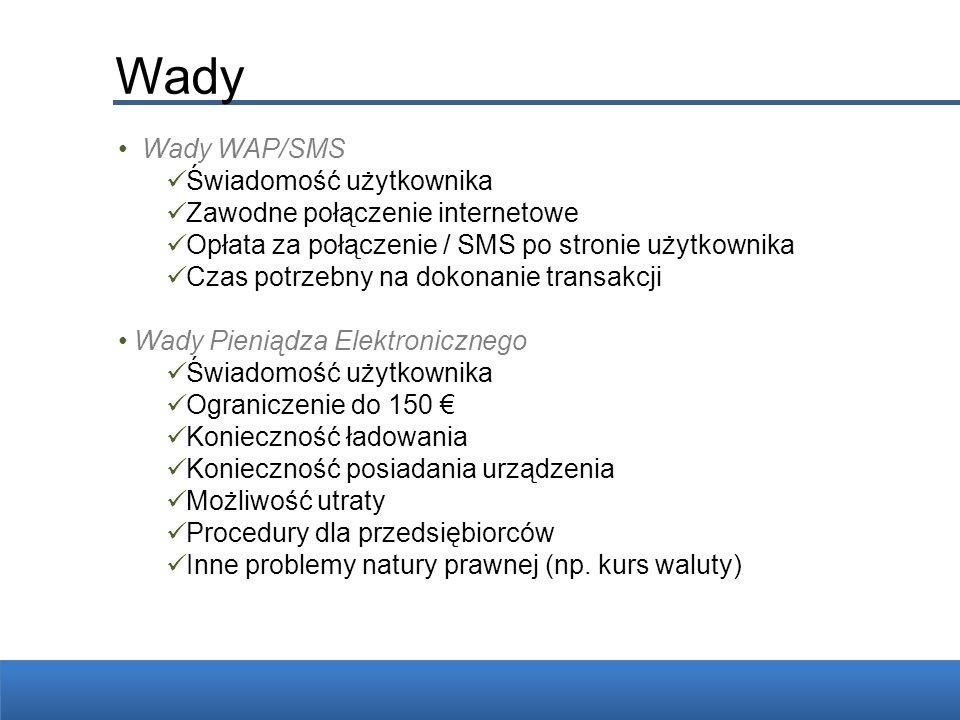 Wady Wady WAP/SMS Świadomość użytkownika