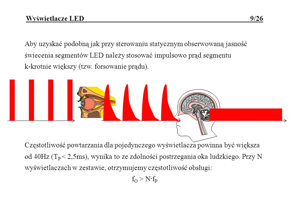 Wyświetlacze LED 9/26