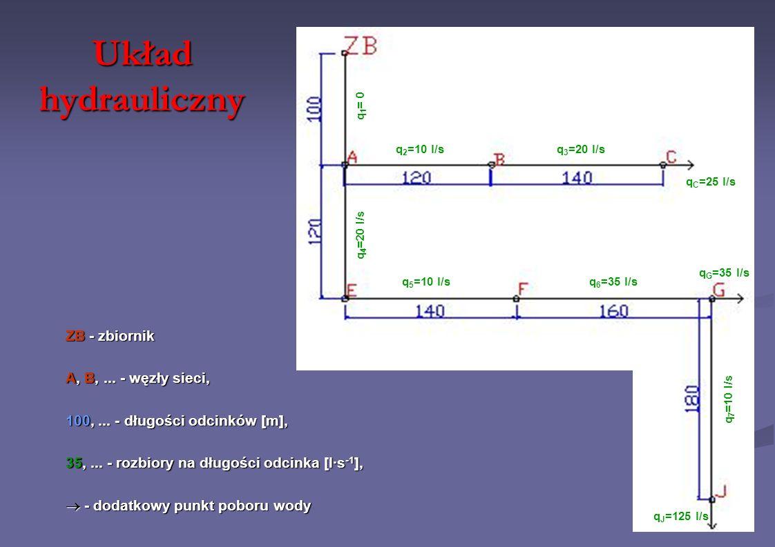Układ hydrauliczny ZB - zbiornik A, B, ... - węzły sieci,