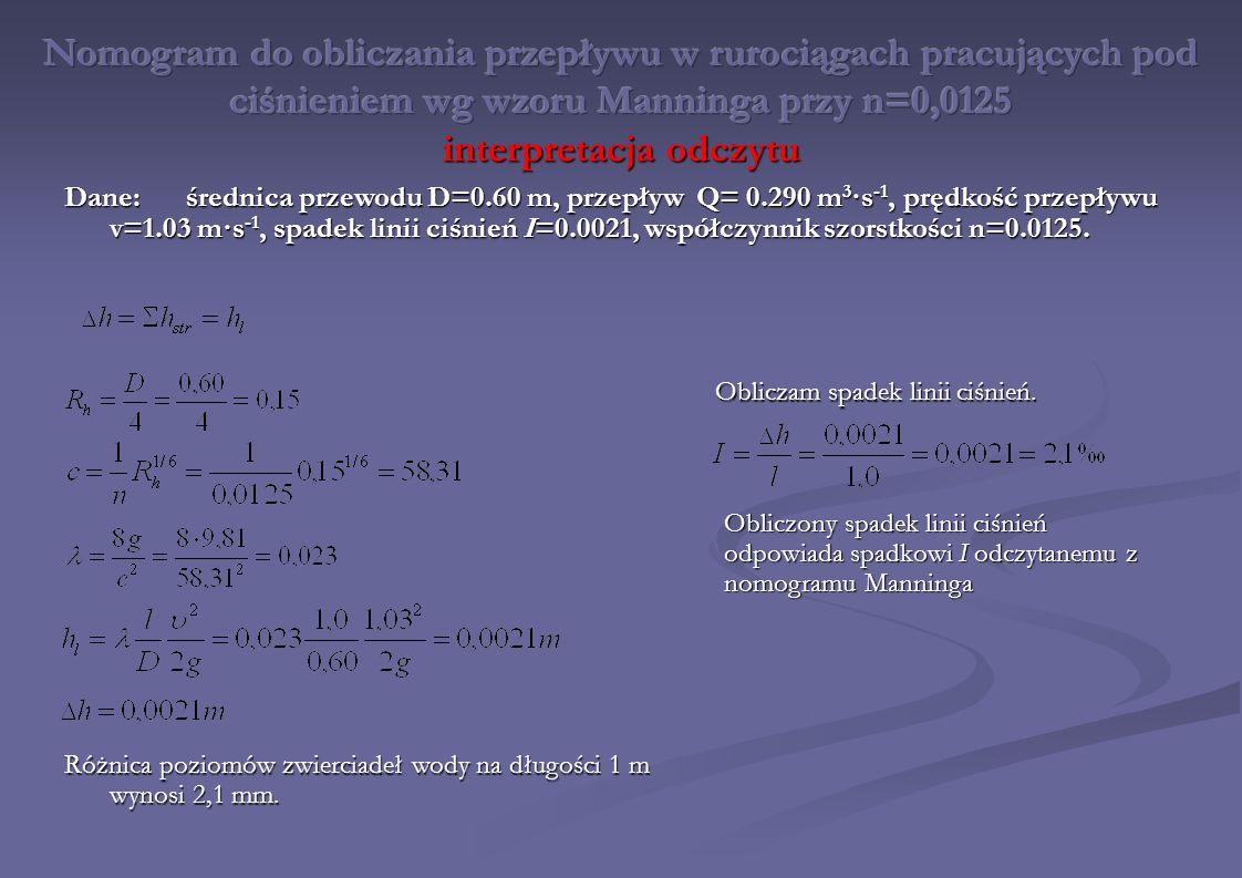 Nomogram do obliczania przepływu w rurociągach pracujących pod ciśnieniem wg wzoru Manninga przy n=0,0125 interpretacja odczytu