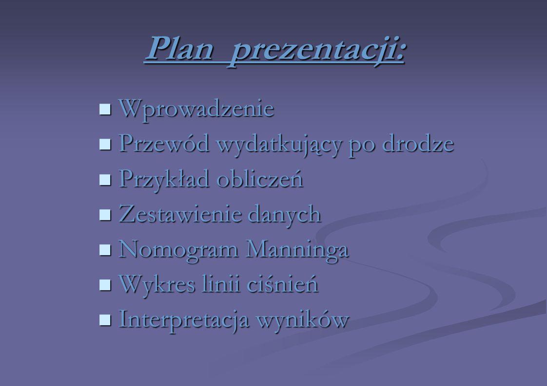 Plan prezentacji: Wprowadzenie Przewód wydatkujący po drodze