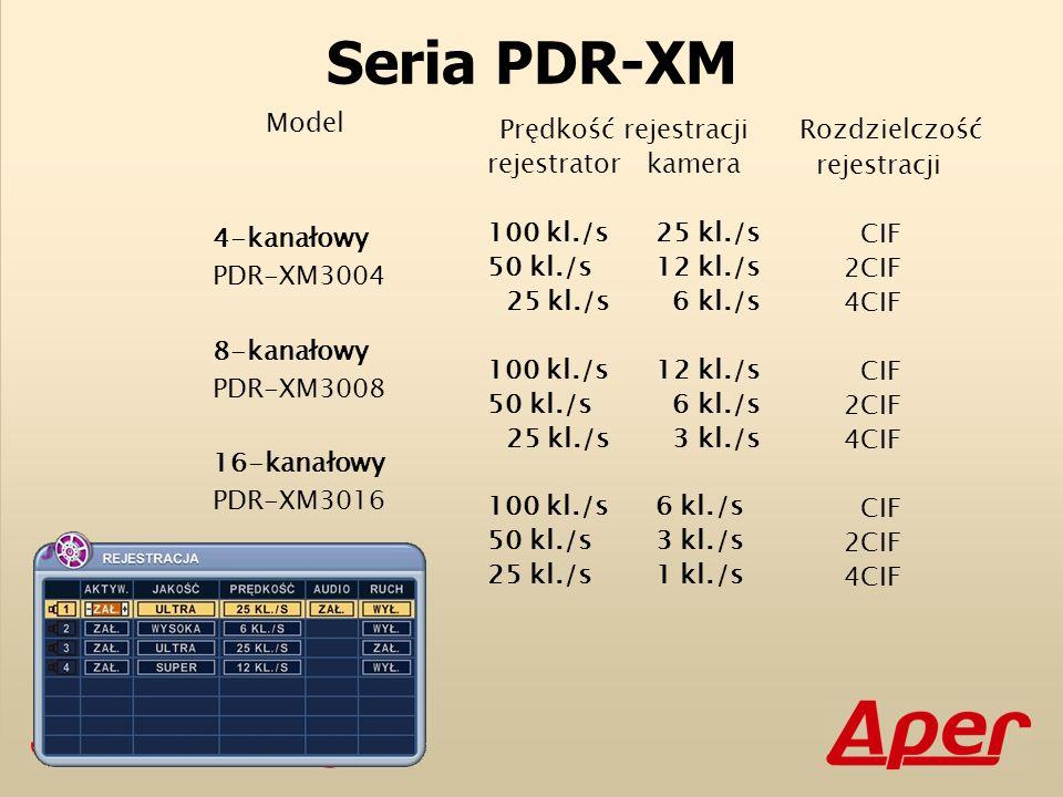 Seria PDR-XM Model 4-kanałowy PDR-XM3004 8-kanałowy PDR-XM3008