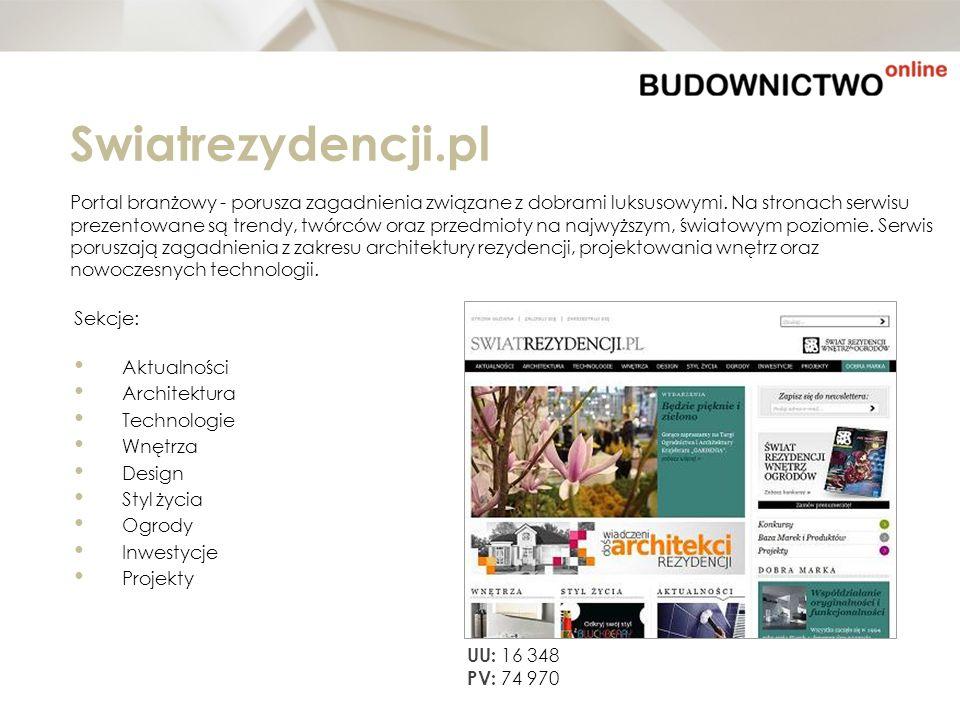 Swiatrezydencji.pl