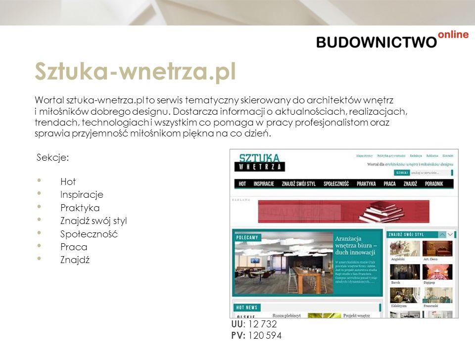 Sztuka-wnetrza.pl Wortal sztuka-wnetrza.pl to serwis tematyczny skierowany do architektów wnętrz.