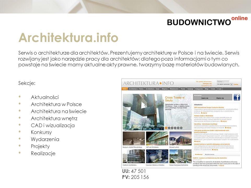 Architektura.info