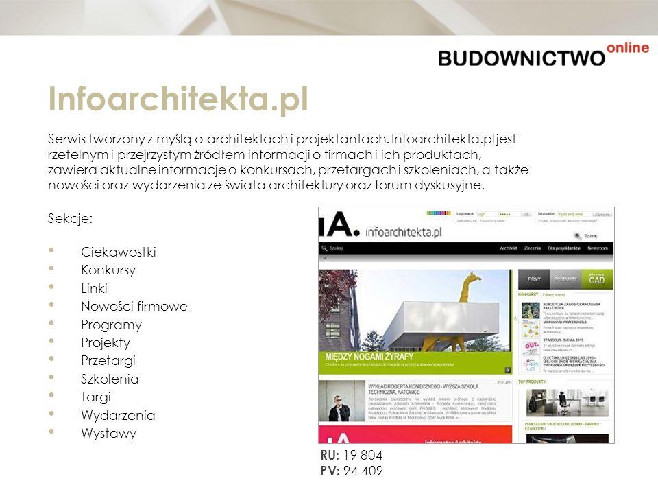 Infoarchitekta.pl Serwis tworzony z myślą o architektach i projektantach. Infoarchitekta.pl jest.