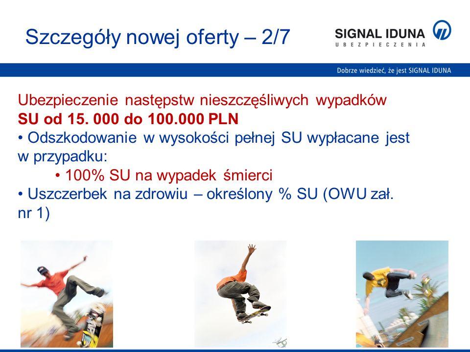Szczegóły nowej oferty – 2/7