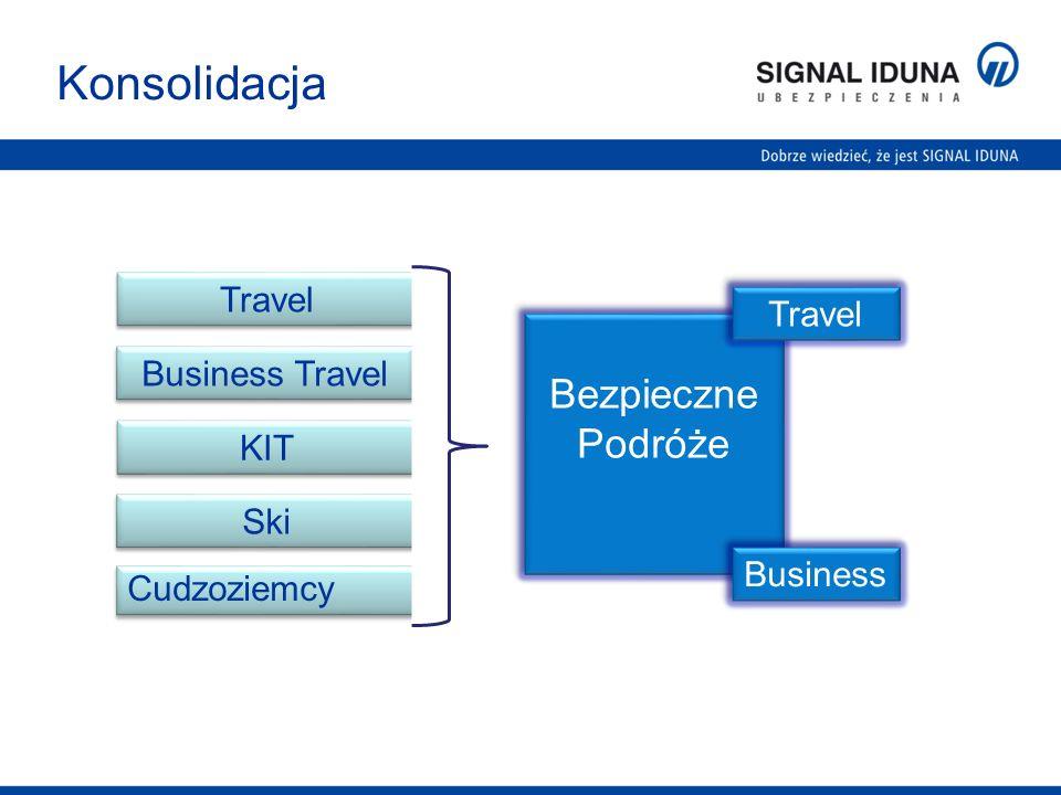 Konsolidacja Bezpieczne Podróże Travel Travel Business Travel KIT Ski