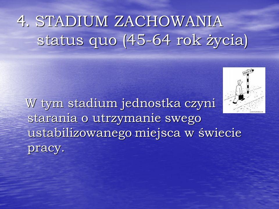 4. STADIUM ZACHOWANIA status quo (45-64 rok życia)