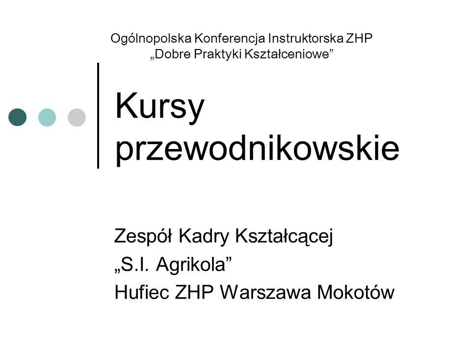 Kursy przewodnikowskie