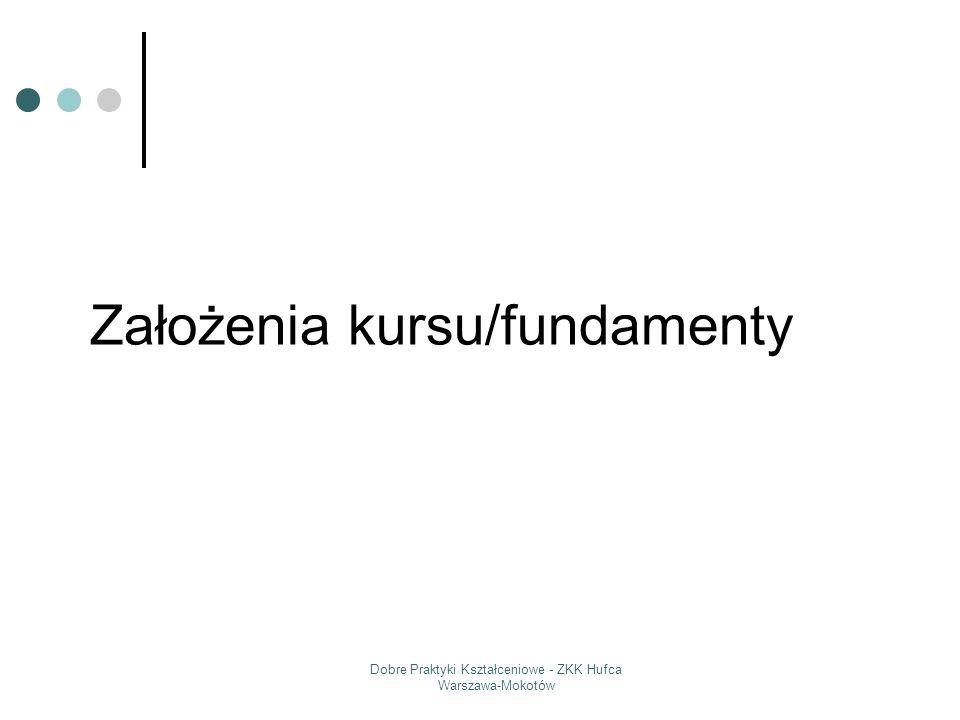 Założenia kursu/fundamenty