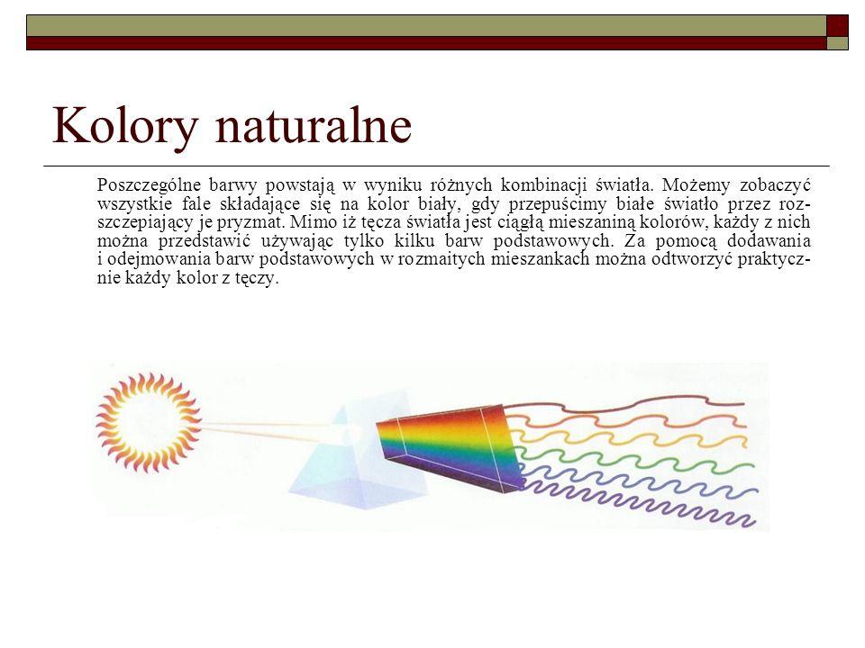 Kolory naturalne