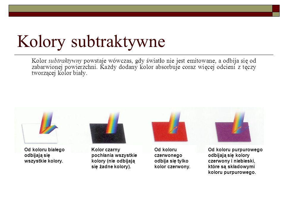 Kolory subtraktywne