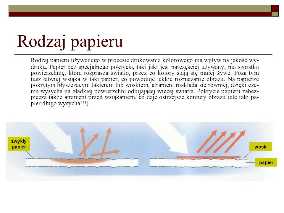 Rodzaj papieru