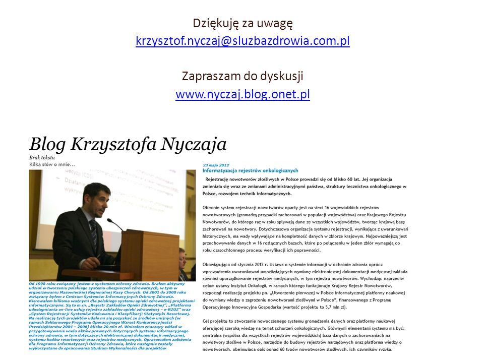 Dziękuję za uwagękrzysztof.nyczaj@sluzbazdrowia.com.pl.