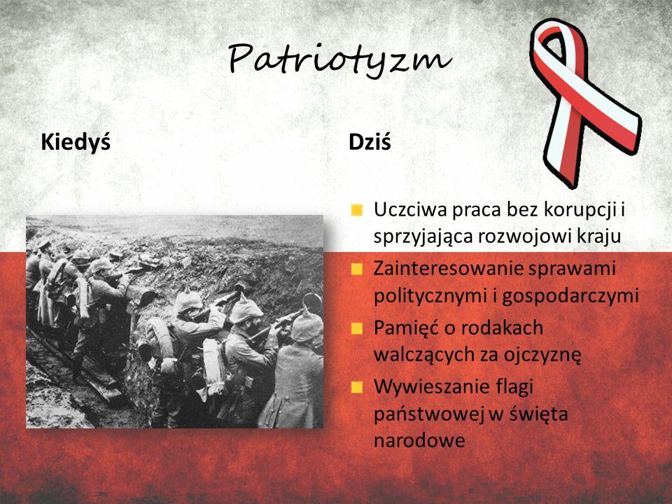 Patriotyzm Kiedyś Dziś