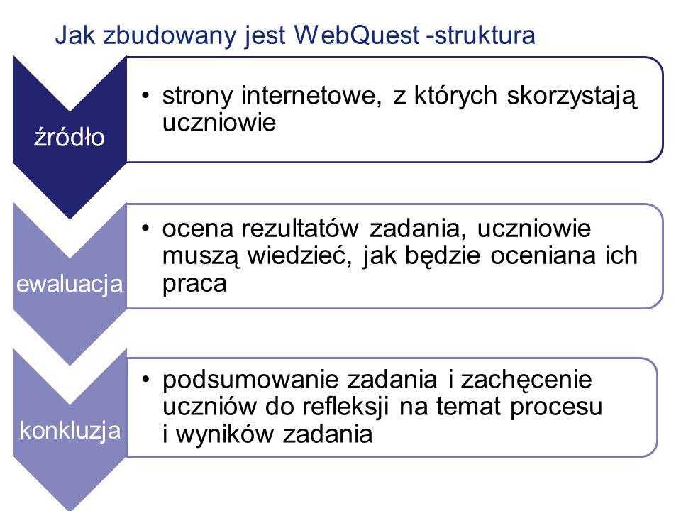 Jak zbudowany jest WebQuest -struktura