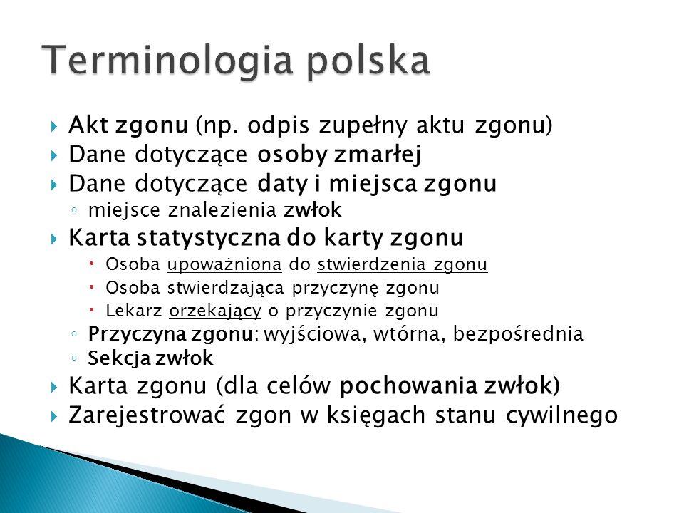 Terminologia polska Akt zgonu (np. odpis zupełny aktu zgonu)