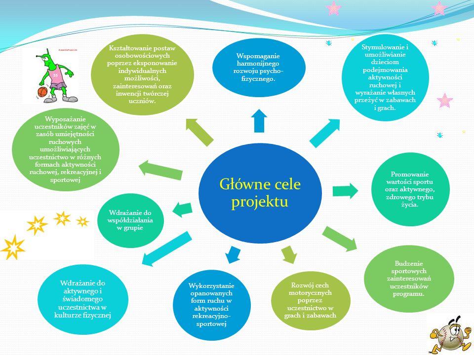 Główne cele projektu Wspomaganie harmonijnego rozwoju psycho-fizycznego.