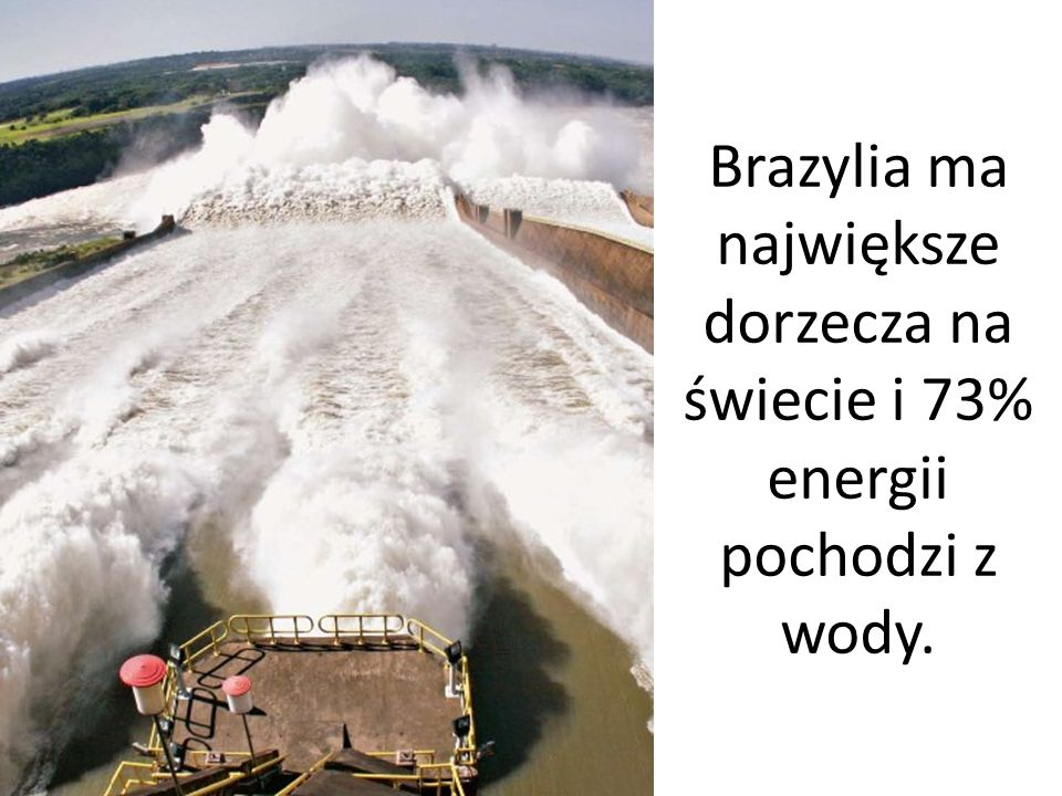 Brazylia ma największe dorzecza na świecie i 73% energii pochodzi z wody.