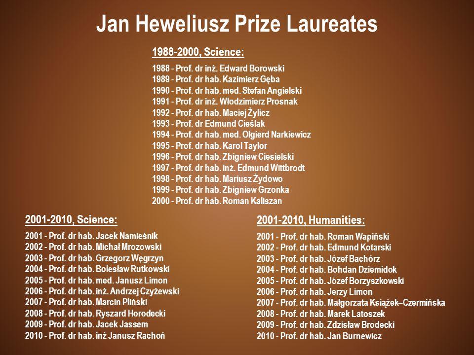 Jan Heweliusz Prize Laureates