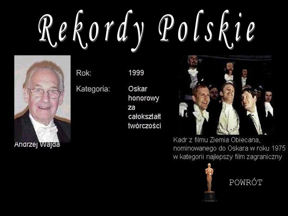 Rekordy Polskie POWRÓT