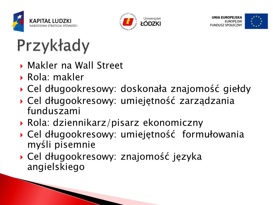 Przykłady Makler na Wall Street Rola: makler