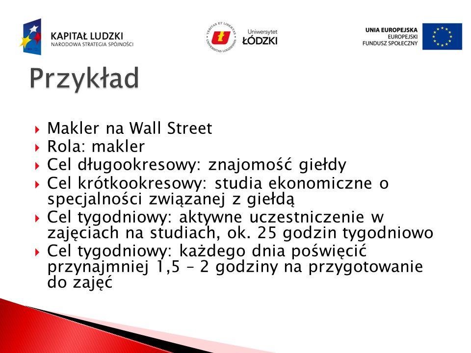 Przykład Makler na Wall Street Rola: makler
