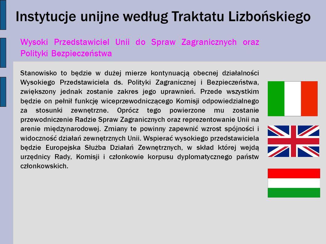 Instytucje unijne według Traktatu Lizbońskiego