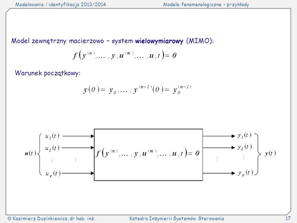 Model zewnętrzny macierzowo – system wielowymiarowy (MIMO):