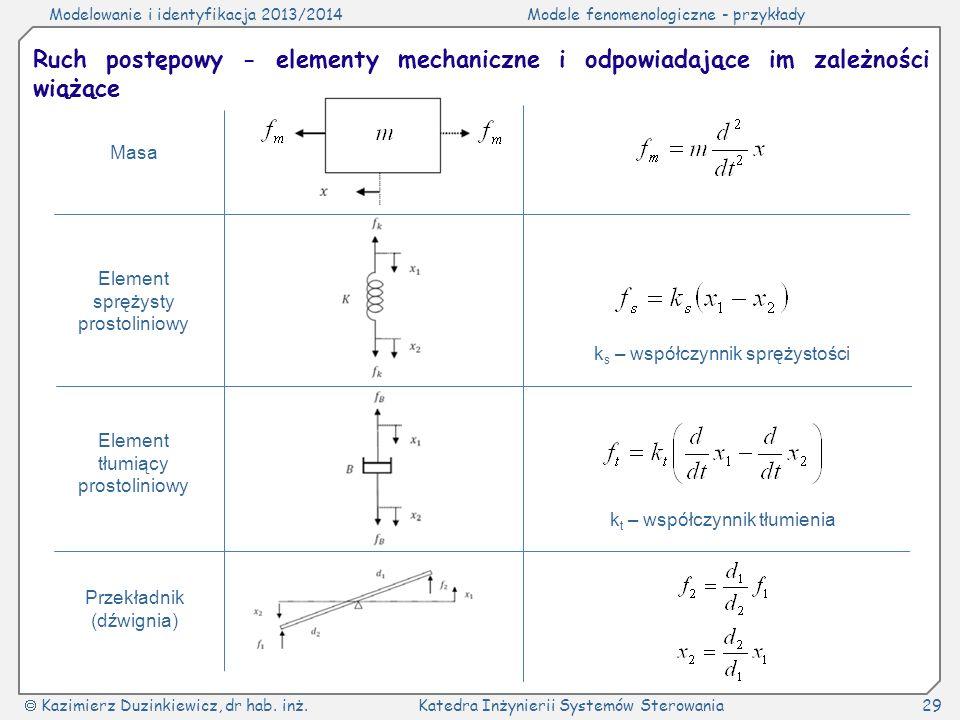Ruch postępowy - elementy mechaniczne i odpowiadające im zależności wiążące