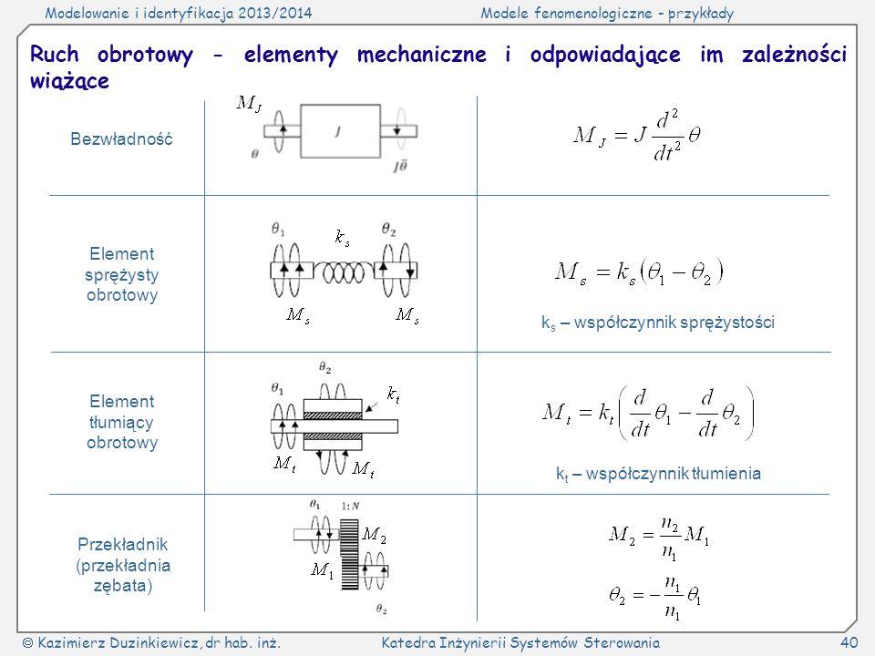 Ruch obrotowy - elementy mechaniczne i odpowiadające im zależności wiążące