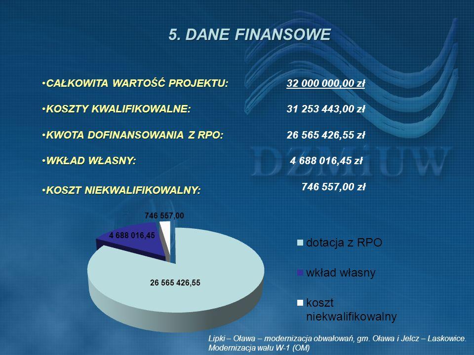5. DANE FINANSOWE CAŁKOWITA WARTOŚĆ PROJEKTU: 32 000 000,00 zł
