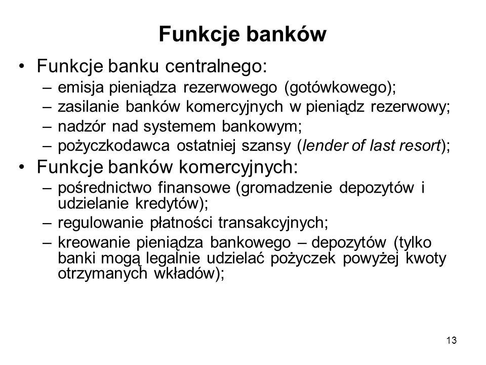Funkcje banków Funkcje banku centralnego: Funkcje banków komercyjnych: