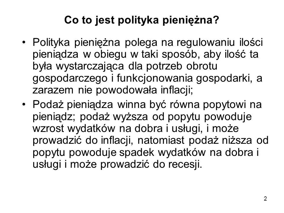 Co to jest polityka pieniężna