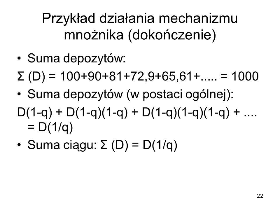 Przykład działania mechanizmu mnożnika (dokończenie)