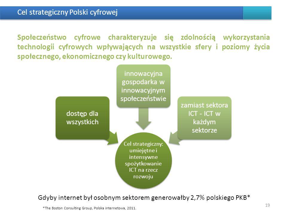 Cel strategiczny Polski cyfrowej