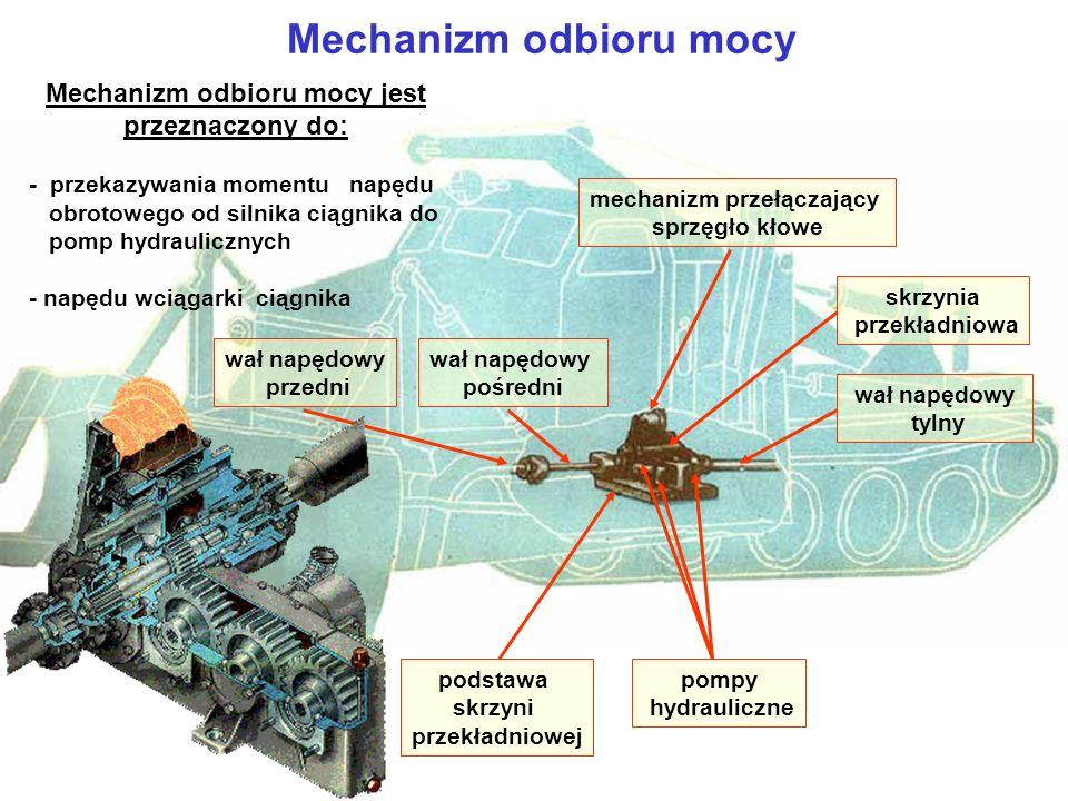 Mechanizm odbioru mocy jest przeznaczony do: mechanizm przełączający