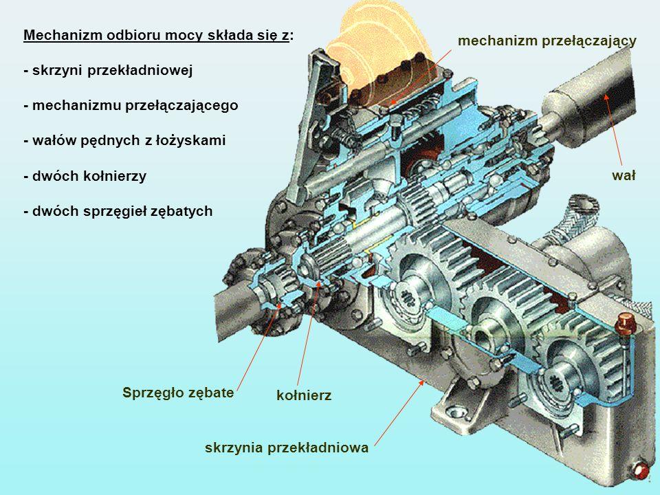 Mechanizm odbioru mocy składa się z: