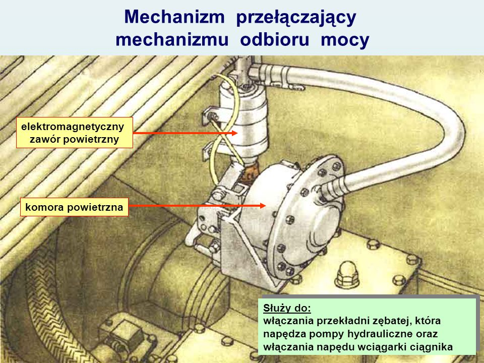 Mechanizm przełączający mechanizmu odbioru mocy