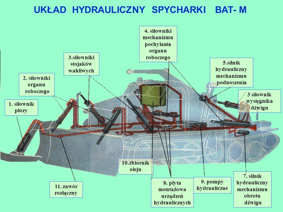 UKŁAD HYDRAULICZNY SPYCHARKI BAT- M