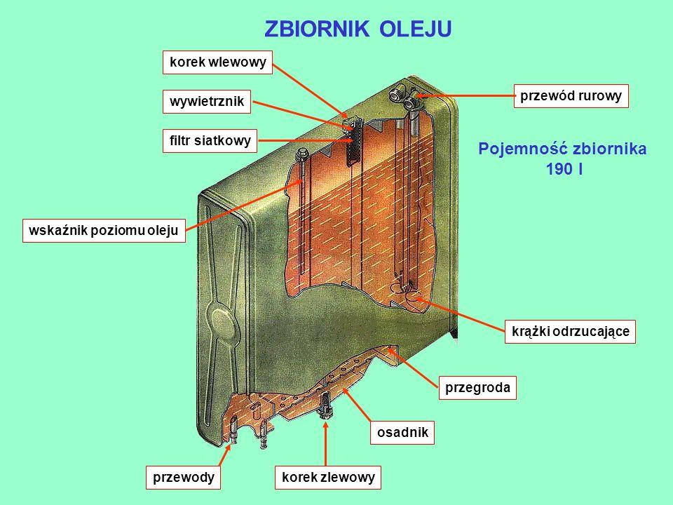 ZBIORNIK OLEJU Pojemność zbiornika 190 l korek wlewowy przewód rurowy