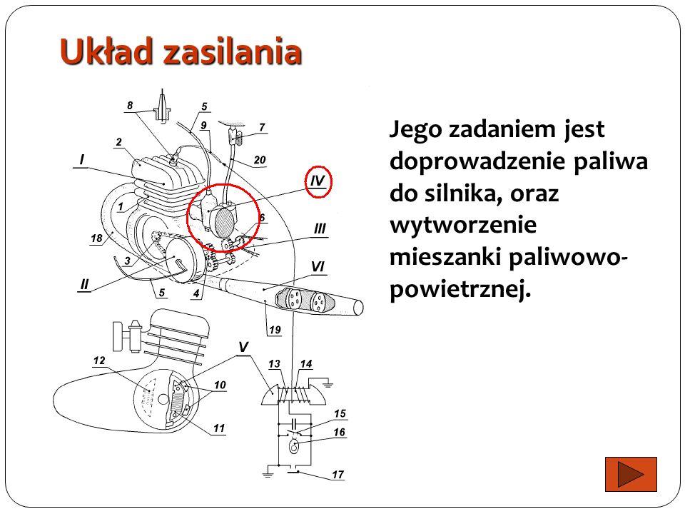Układ zasilania Jego zadaniem jest doprowadzenie paliwa do silnika, oraz wytworzenie mieszanki paliwowo-powietrznej.