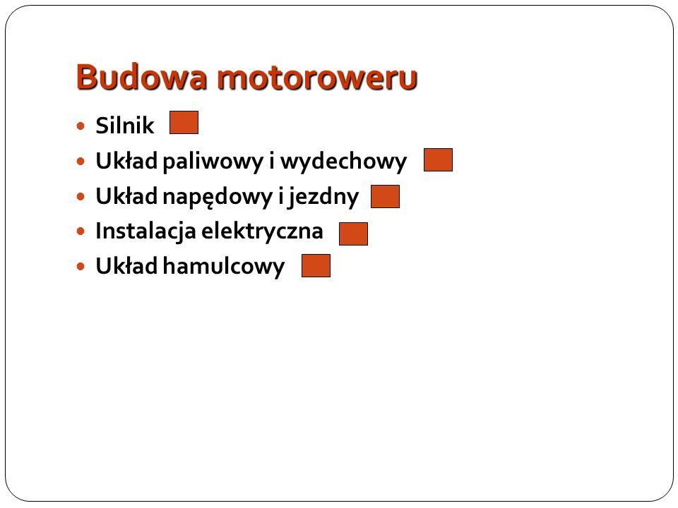 Budowa motoroweru Silnik Układ paliwowy i wydechowy