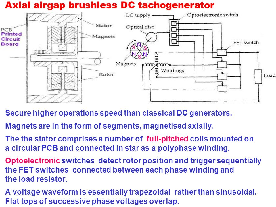 Axial airgap brushless DC tachogenerator