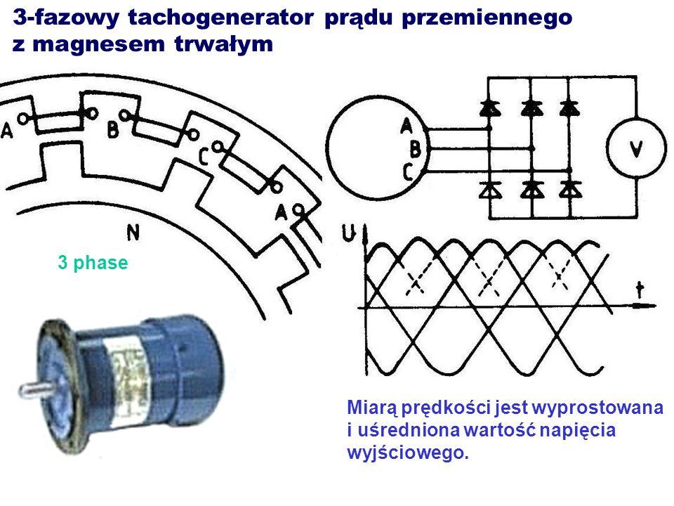 3-fazowy tachogenerator prądu przemiennego z magnesem trwałym
