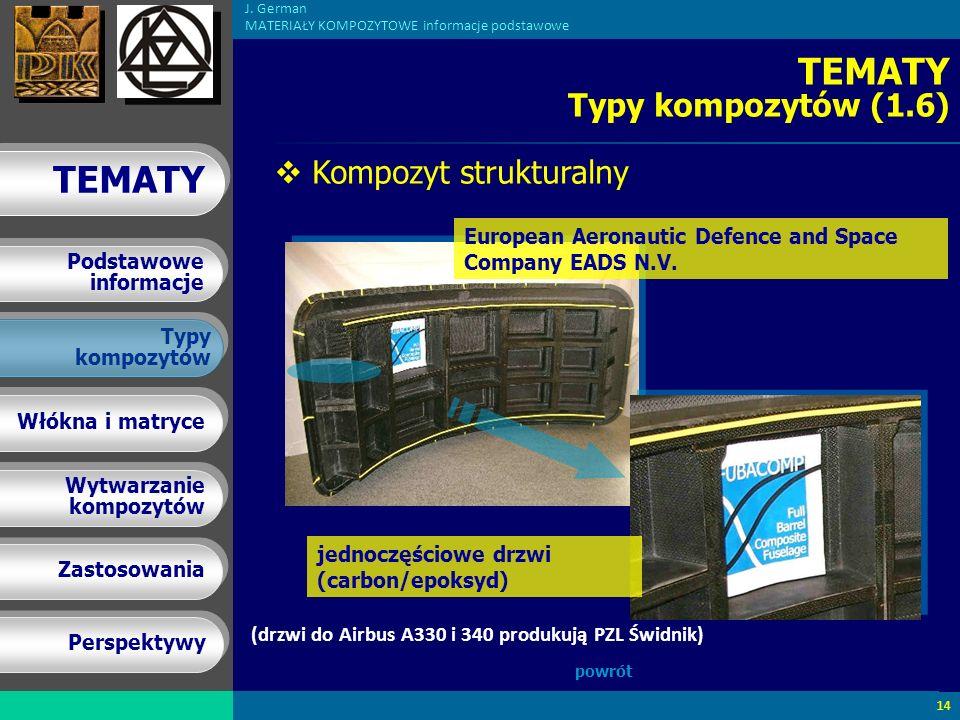 TEMATY Typy kompozytów (1.6)