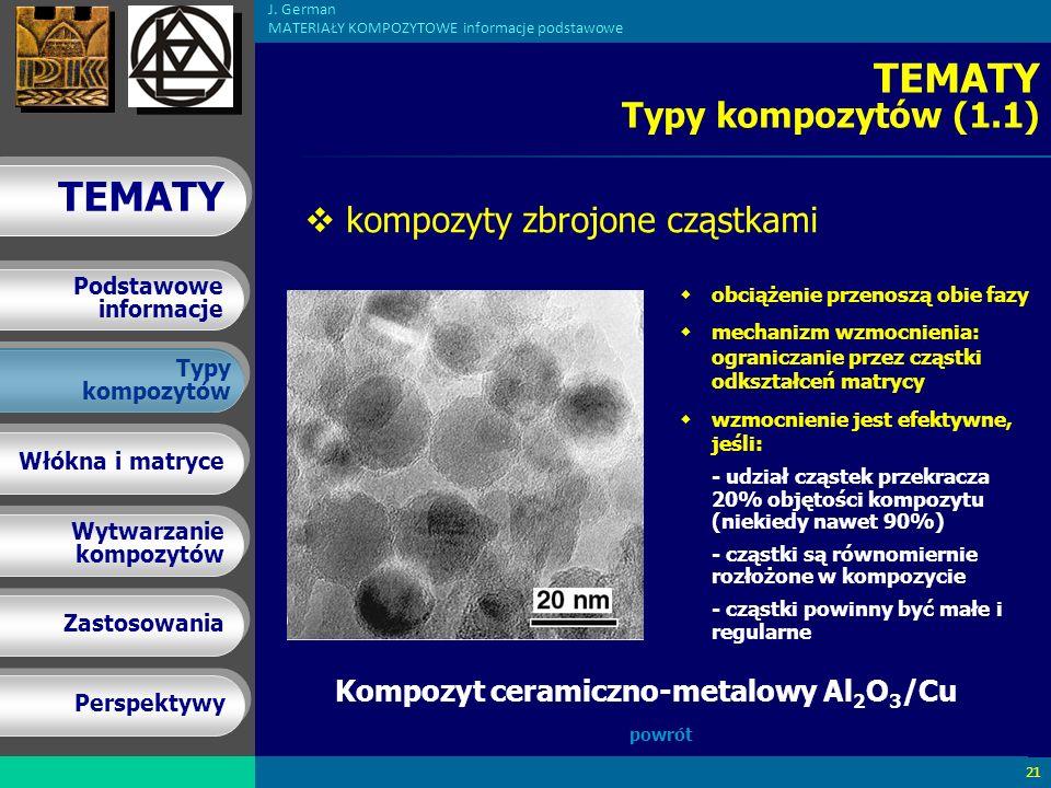 TEMATY Typy kompozytów (1.1)