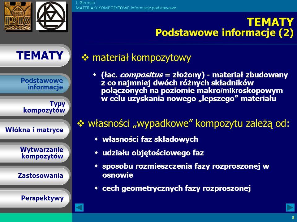 TEMATY Podstawowe informacje (2)